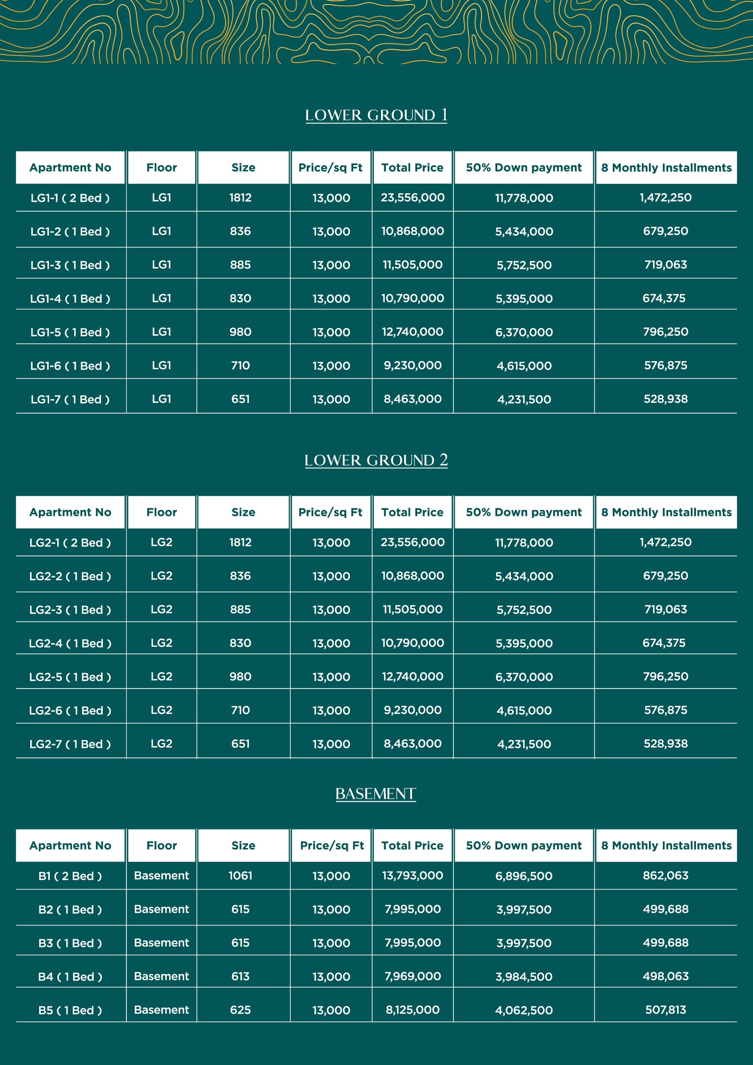 price-plan-north-hills
